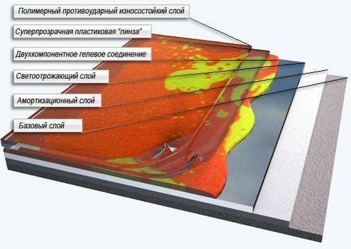 состав жидкой плитки